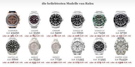 Beliebteste Chronographen von Rolex